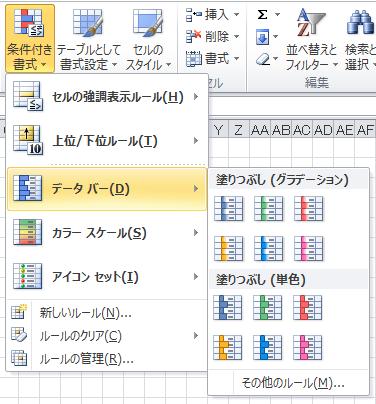 データバーの設定方法
