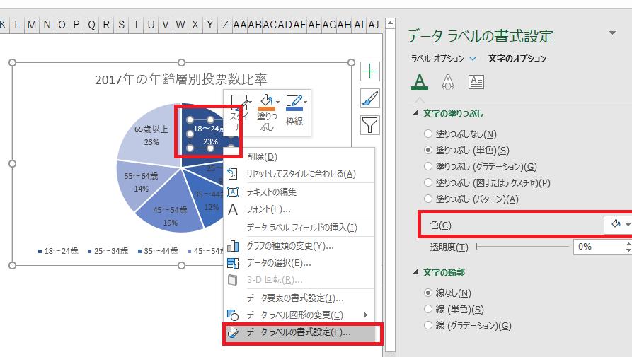 データラベルの文字色変更