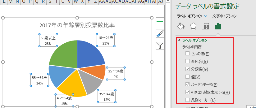データラベルの表示項目