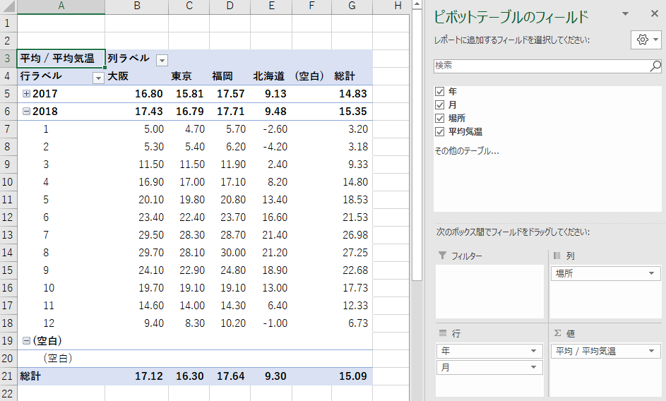 2次元の集計表