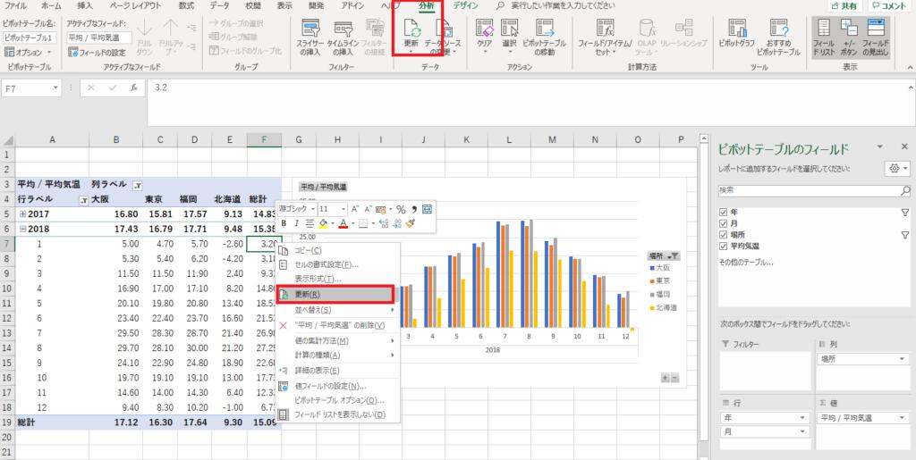 ピボットテーブル更新の位置(赤枠)