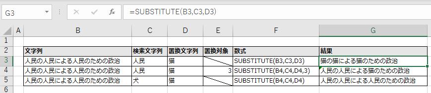SUBSTITUTE関数の使用例