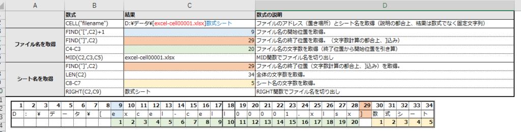 ファイル名とシート名の取得例