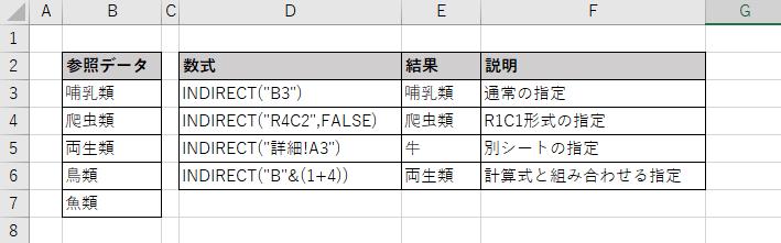 数式と結果の一覧