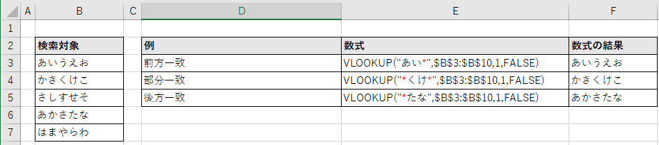 VLOOKUP関数で前方一致、部分一致、後方一致の検索を行う例