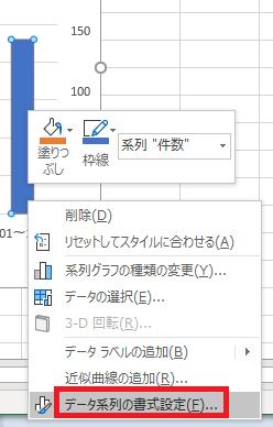 「データ系列の書式設定」を選択