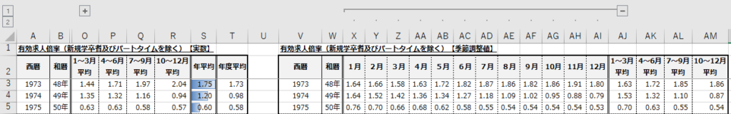 求人倍率データ(イメージ)