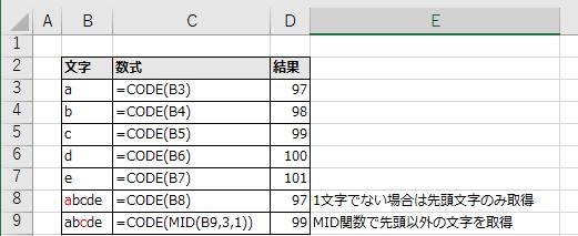数式と結果の例