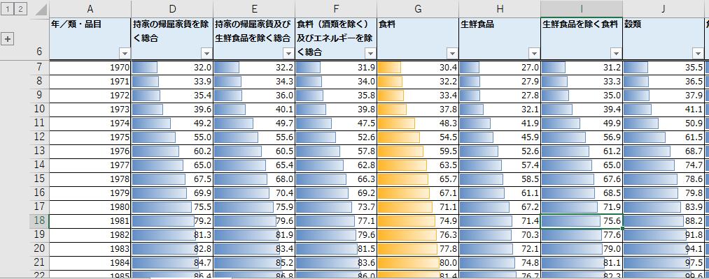 データ(イメージ)