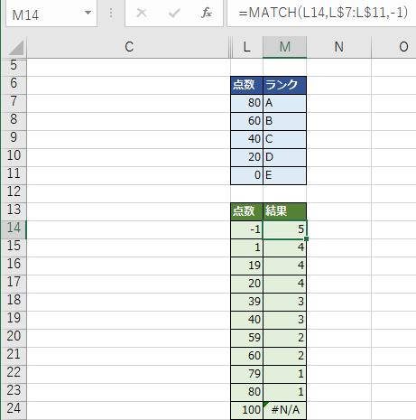 照合の種類:-1(検索値以上で最小)の実施例