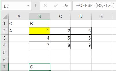 行数と列数に-1を指定