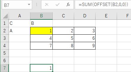行数と列数に0を指定する例