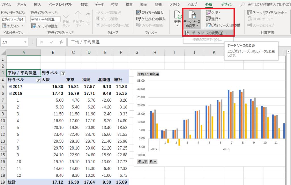 「分析」より「データソースの変更」を選択