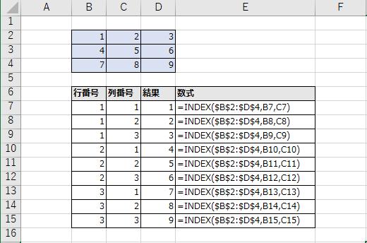 正常ケースの使用例