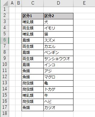 検索先の表のサンプル
