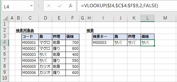 J4のVLOOKUP関数をK4とL4にコピー&ペーストした結果のキャプチャ。列番号の引数がそのままのため全て「サバ」と表示されている