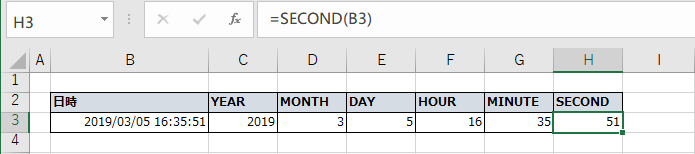 関数の仕様と使用例、活用例を紹介