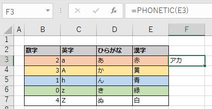 PHONETIC関数の使用例