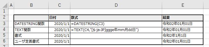 DATESTRING関数、TEXT関数、書式、ユーザ定義書式の適用結果