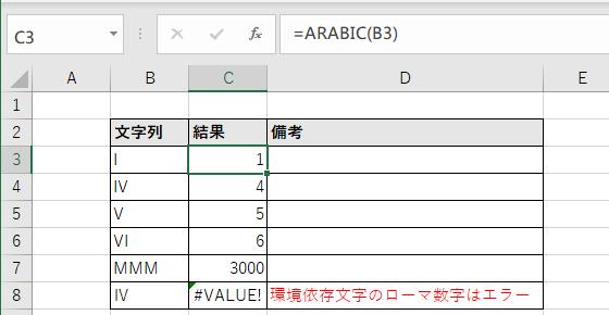 ARABIC関数の仕様結果一覧。環境依存文字のローマ数字はエラー