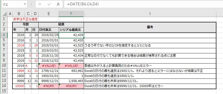 DATE関数の引数と実行結果