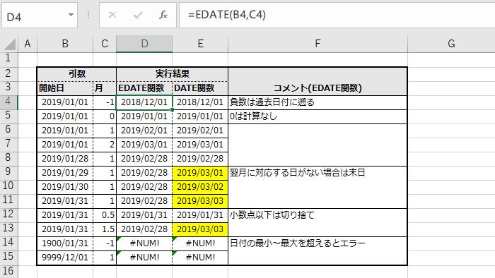 引数別、EDATE関数とDATE関数の実行結果。EDATE関数とDATE関数で結果が異なるパターンは背景色黄色