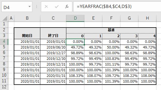 YEARFRAC関数の引数別、実行結果
