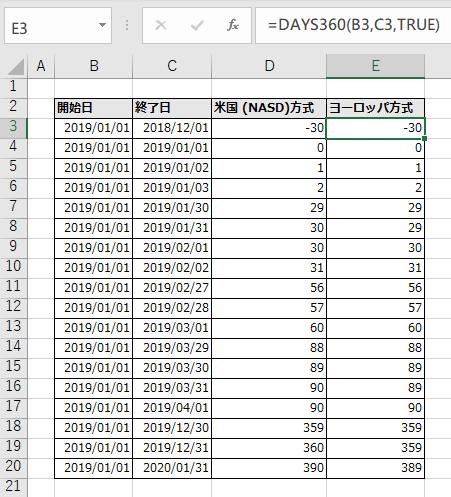 DAYS360関数の引数と実行結果