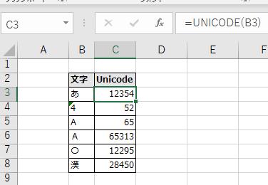 UNICODE関数の実行例