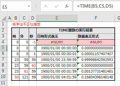 TIME関数の引数と実行結果