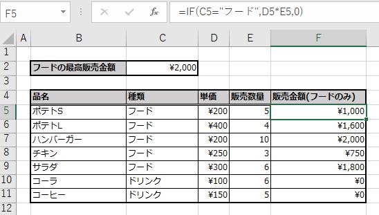 中間計算セル(フードのみの販売金額:F列)を使用する場合