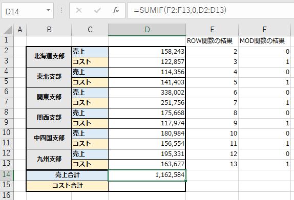 SUMIF関数で売上だけを合計