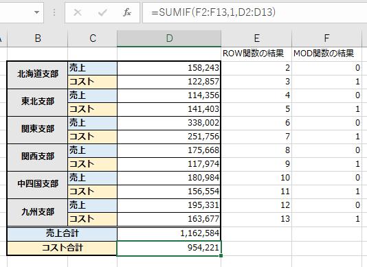 SUMIF関数でコストだけを合計