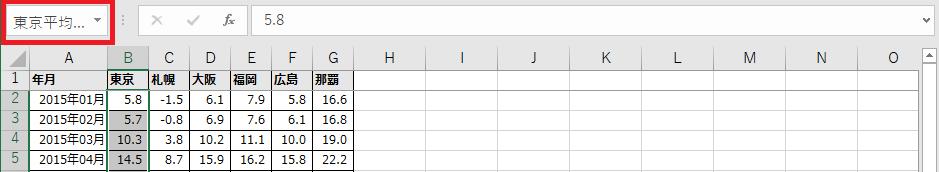 地域-区分ごとのセル範囲に名前を設定