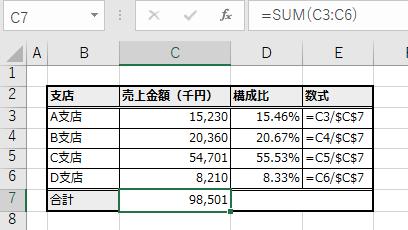 合計セルを作成して、構成比を算出する例