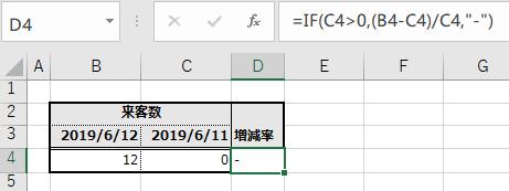 IF関数で0割に対処する例