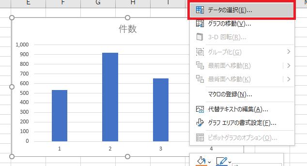 グラフを右クリックして「データの選択」をクリック