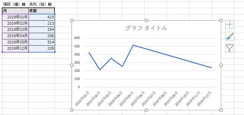 折れ線グラフが追加された状態