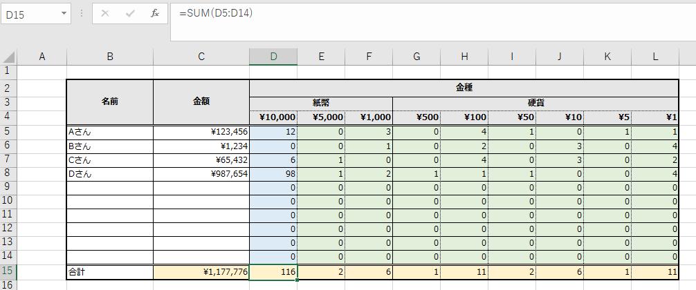 金種表。SUM関数で金額と金種の合計を取得