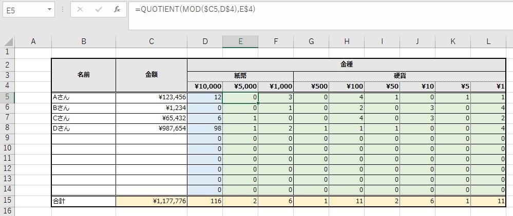 金種表。一万円以外の枚数計算