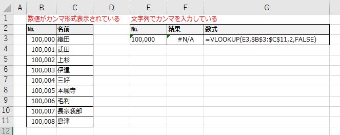 カンマ形式で表示されている数値と、文字列のカンマ付き数字でVLOOKUP関数に失敗している例