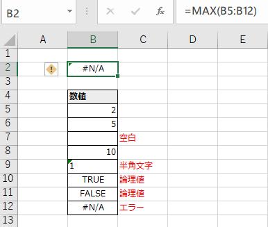 エラーセルが混入し、MAX関数がエラーとなる例