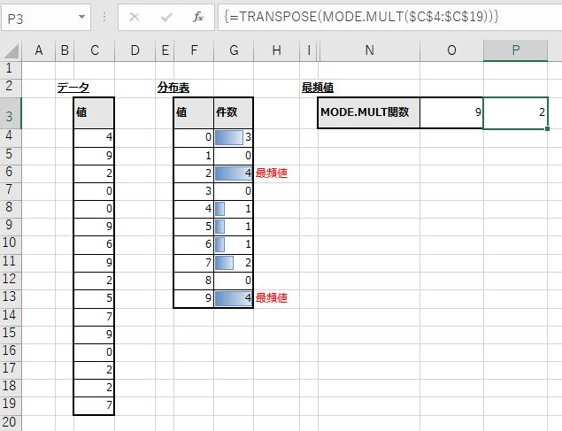 MODE.MULT関数を横方向に使用した結果