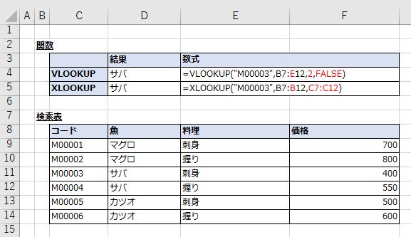 関数の実行例