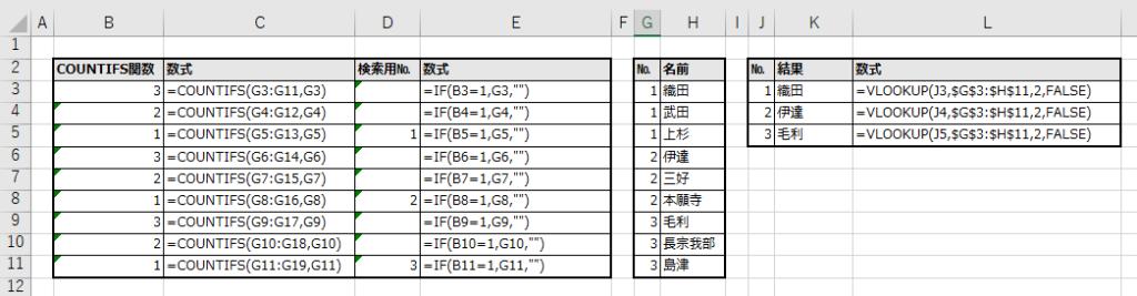 IF関数でCOUNTIFS関数の結果が1の場合のみ№を表示する