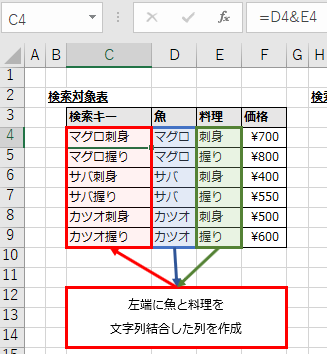 検索対象表の左端に「魚」と「料理」を文字列結合した検索キー (名称任意) の列を追加