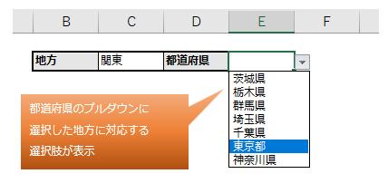 都道府県のプルダウンに選択した地方に対応する選択肢が表示される