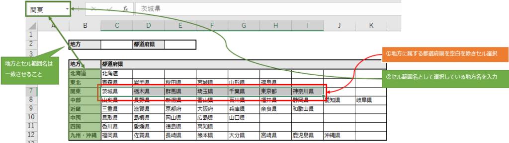 地方に属する都道府県を空白を除きセル選択し、セル範囲名として選択している地方名を入力