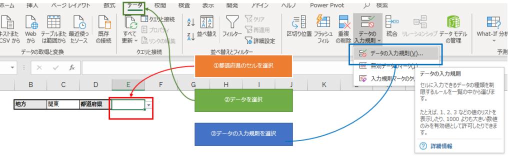 都道府県の入力セルを選択し、メニューの「データ」より「データの入力規則」を選択