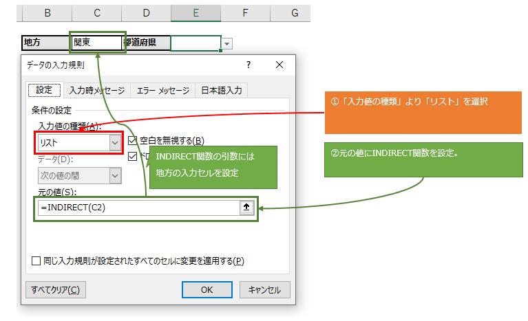 データの入力規則にINDIRECT関数を設定